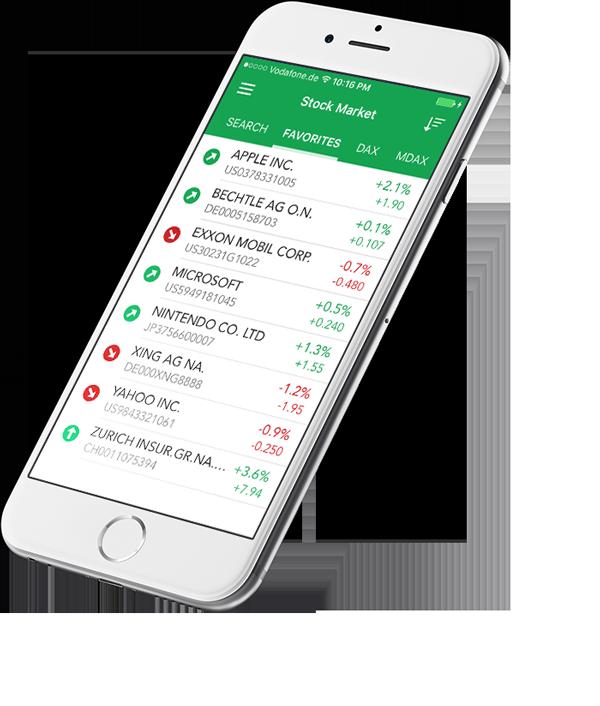 Best Brokers Stock Trader